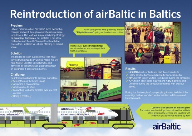 airbaltic_board_labots_FINAL.jpg