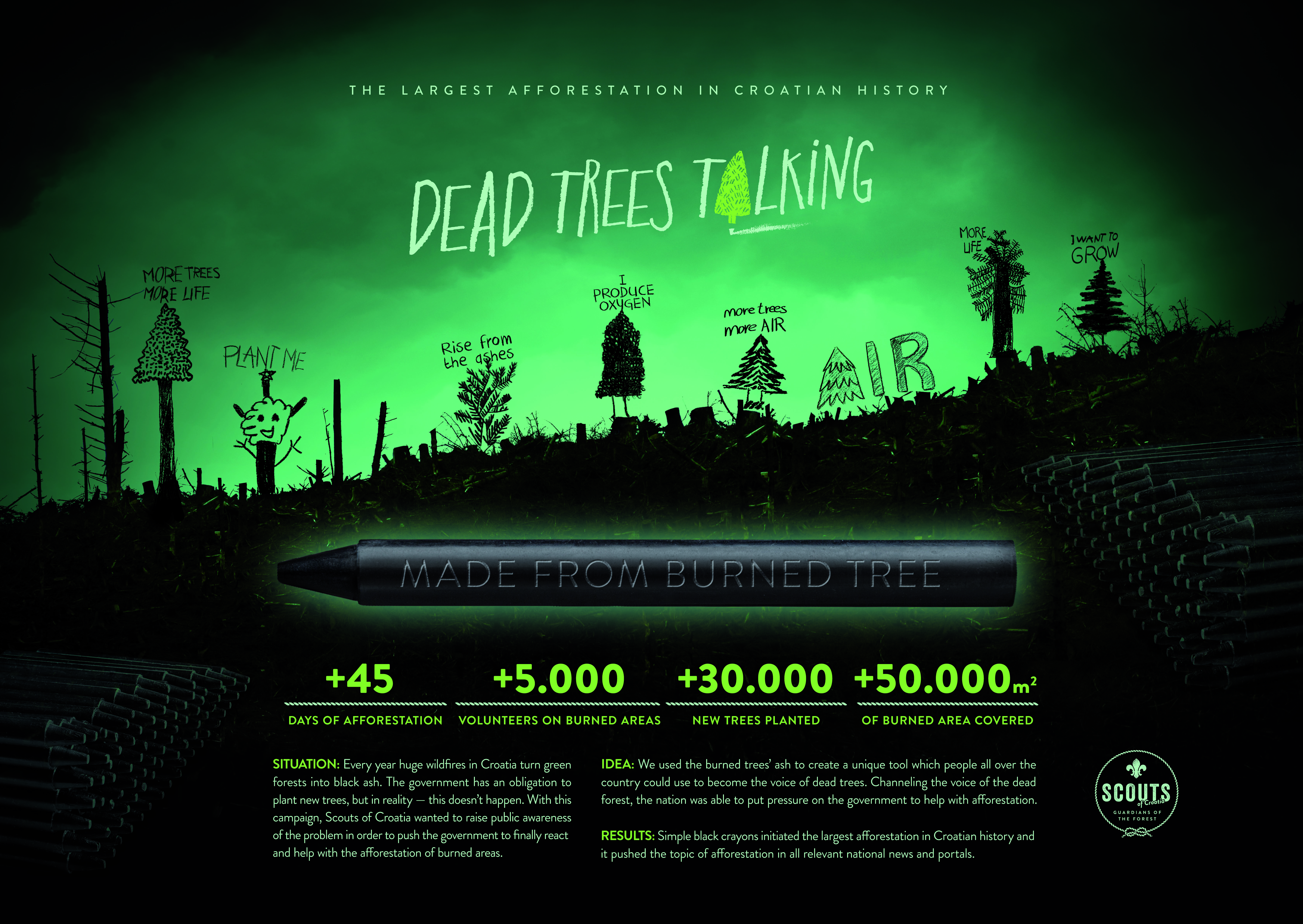Dead_trees_talking_board.jpg