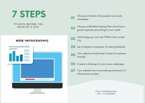 Web_page_infographic